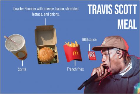A diagram of the contents of the Travis Scott order.